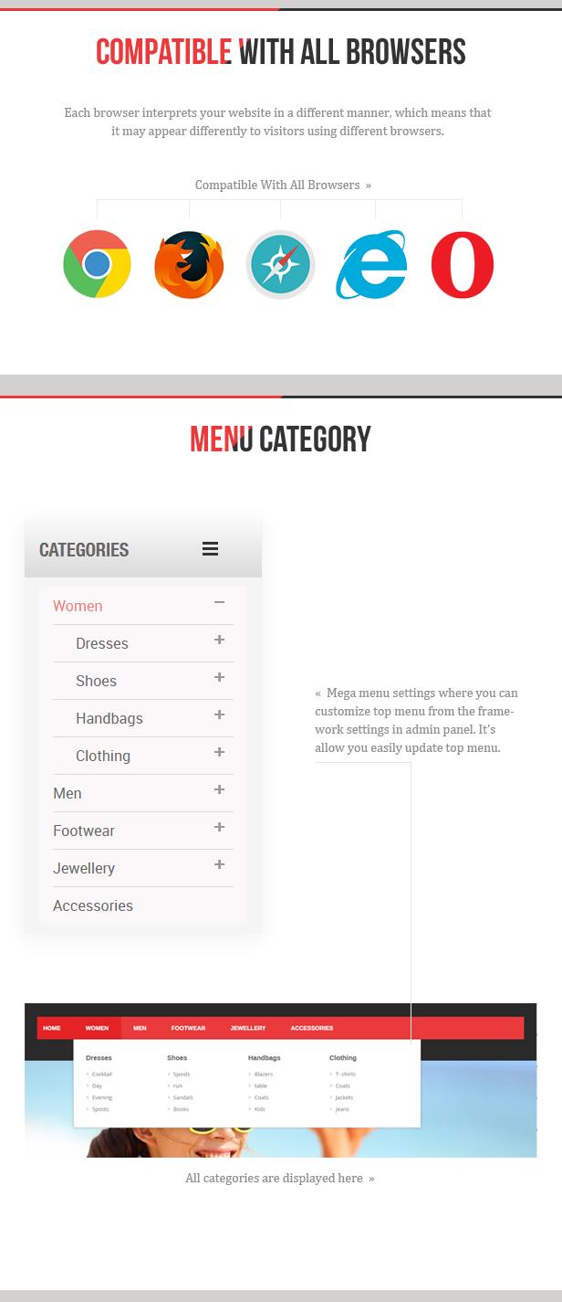 Racima - Multi Stores Responsive Magento Theme