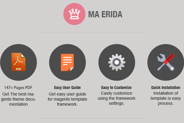 Erida - Responsive Magento Theme
