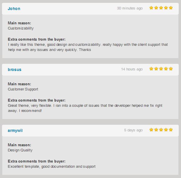 Sagitta - Mega Store Responsive Magento Theme
