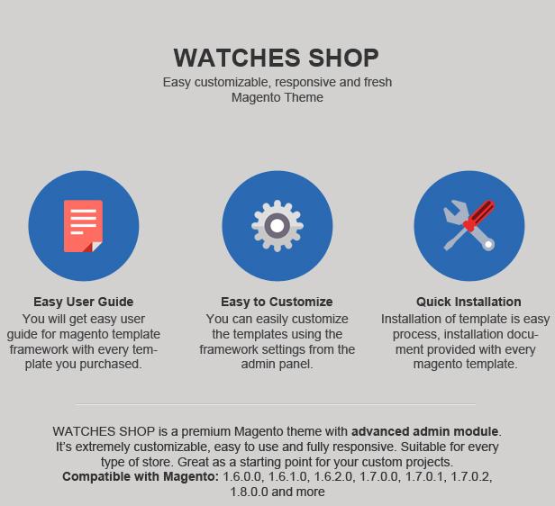 Watches Shop Description