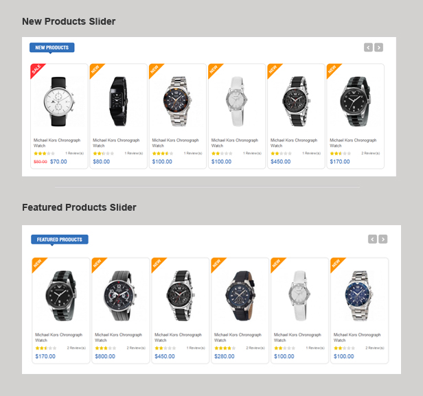 Watches Shop Description